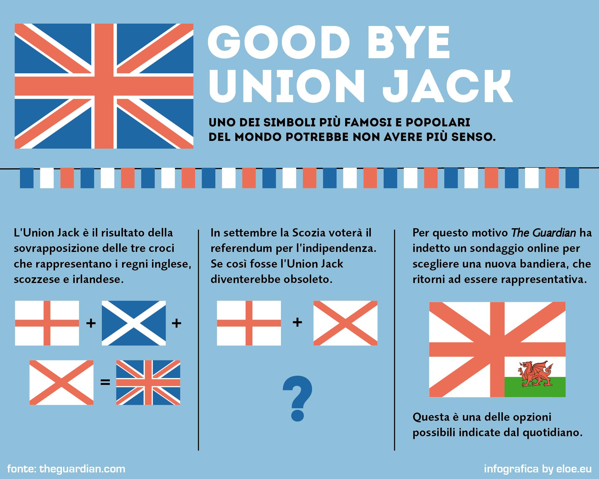 Infografica Union Jack senza Scozia